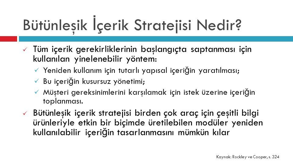 Bütünleşik İ çerik Stratejisi Nedir.