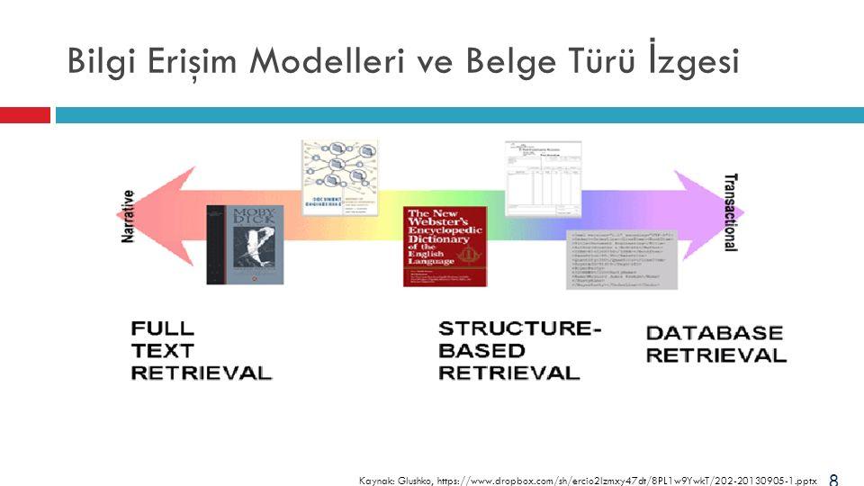 Bilgi Erişim Modelleri ve Belge Türü İ zgesi 8 Kaynak: Glushko, https://www.dropbox.com/sh/ercio2lzmxy47dt/8PL1w9YwkT/202-20130905-1.pptx