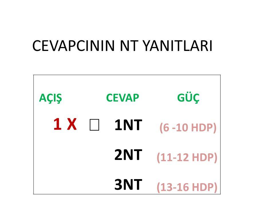 AÇIŞ CEVAP GÜÇ 1X  1NT (6 -10 HDP) 2NT (11-12 HDP) 3NT (13-16 HDP) CEVAPCININ NT YANITLARI