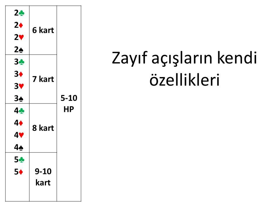 2 ♣ 6 kart 5-10 HP 2 ♦ 2 ♥ 2 ♠ 3 ♣ 7 kart 3 ♦ 3 ♥ 3 ♠ 4 ♣ 8 kart 4 ♦ 4 ♥ 4 ♠ 5 ♣ 9-10 kart 5 ♦ Zayıf açışların kendi özellikleri