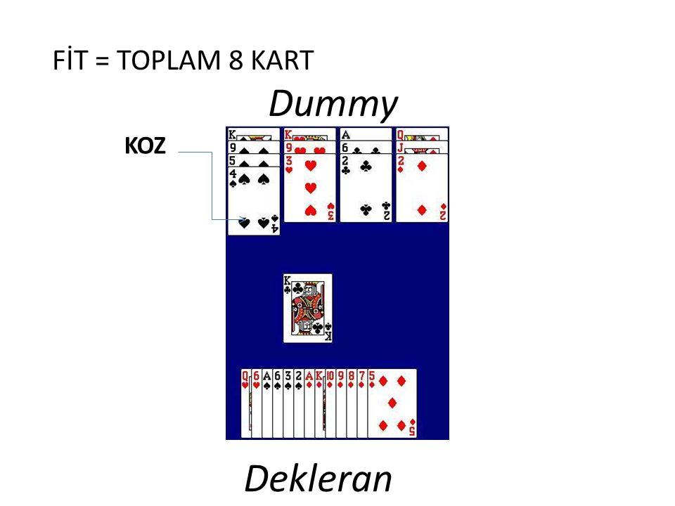 FİT = TOPLAM 8 KART Dummy KOZ Dekleran