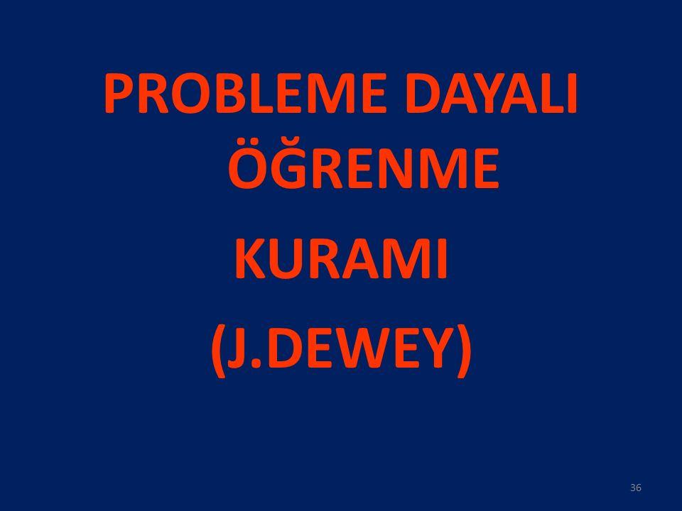PROBLEME DAYALI ÖĞRENME KURAMI (J.DEWEY) 36