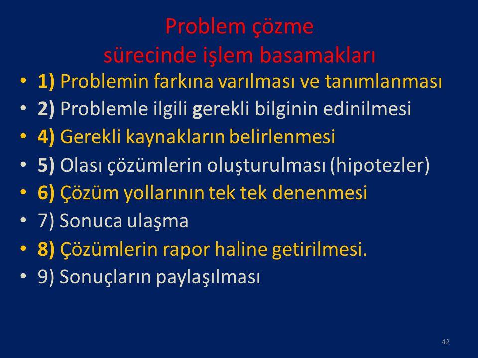 Problem çözme sürecinde işlem basamakları 1) Problemin farkına varılması ve tanımlanması 2) Problemle ilgili gerekli bilginin edinilmesi 4) Gerekli kaynakların belirlenmesi 5) Olası çözümlerin oluşturulması (hipotezler) 6) Çözüm yollarının tek tek denenmesi 7) Sonuca ulaşma 8) Çözümlerin rapor haline getirilmesi.