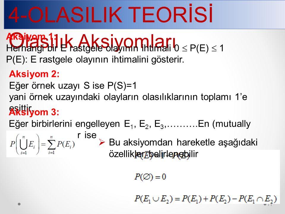 4-OLASILIK TEORİSİ O lasılık Aksiyomları 11 Aksiyom 1: Herhangi bir E rastgele olayının ihtimali 0  P(E)  1 P(E): E rastgele olayının ihtimalini gösterir.