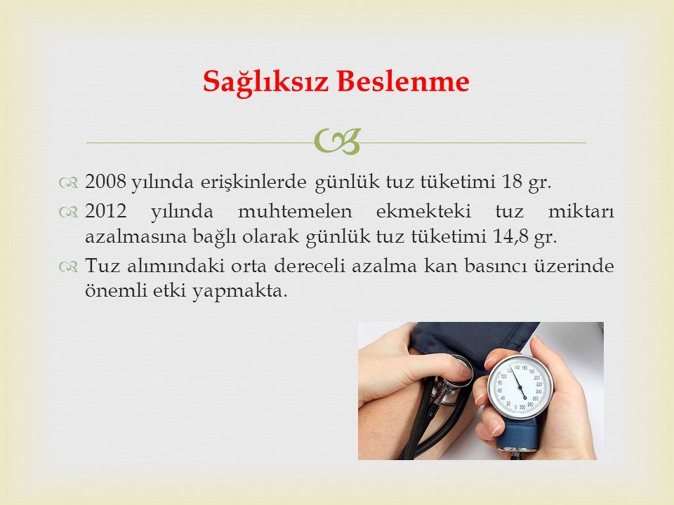   2008 yılında erişkinlerde günlük tuz tüketimi 18 gr.