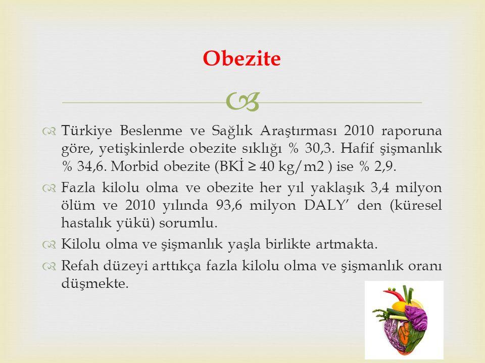   Türkiye Beslenme ve Sağlık Araştırması 2010 raporuna göre, yetişkinlerde obezite sıklığı % 30,3.