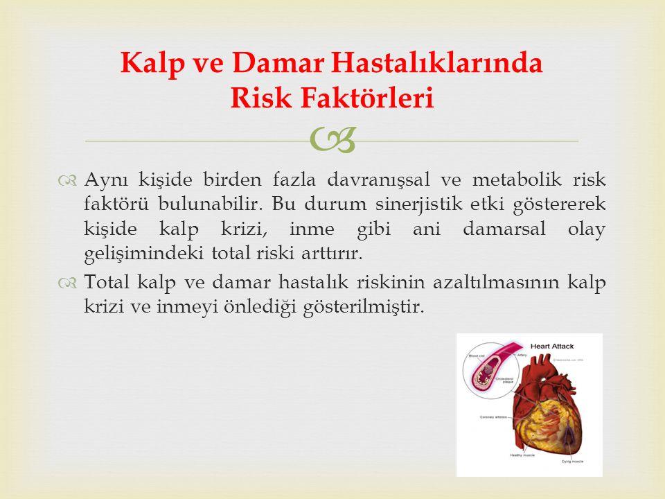   Aynı kişide birden fazla davranışsal ve metabolik risk faktörü bulunabilir.