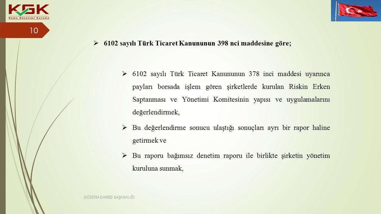  6102 sayılı Türk Ticaret Kanununun 398 nci maddesine göre;  6102 sayılı Türk Ticaret Kanununun 378 inci maddesi uyarınca payları borsada işlem gören şirketlerde kurulan Riskin Erken Saptanması ve Yönetimi Komitesinin yapısı ve uygulamalarını değerlendirmek,  Bu değerlendirme sonucu ulaştığı sonuçları ayrı bir rapor haline getirmek ve  Bu raporu bağımsız denetim raporu ile birlikte şirketin yönetim kuruluna sunmak, 10 GÖZETİM DAİRESİ BAŞKANLIĞI