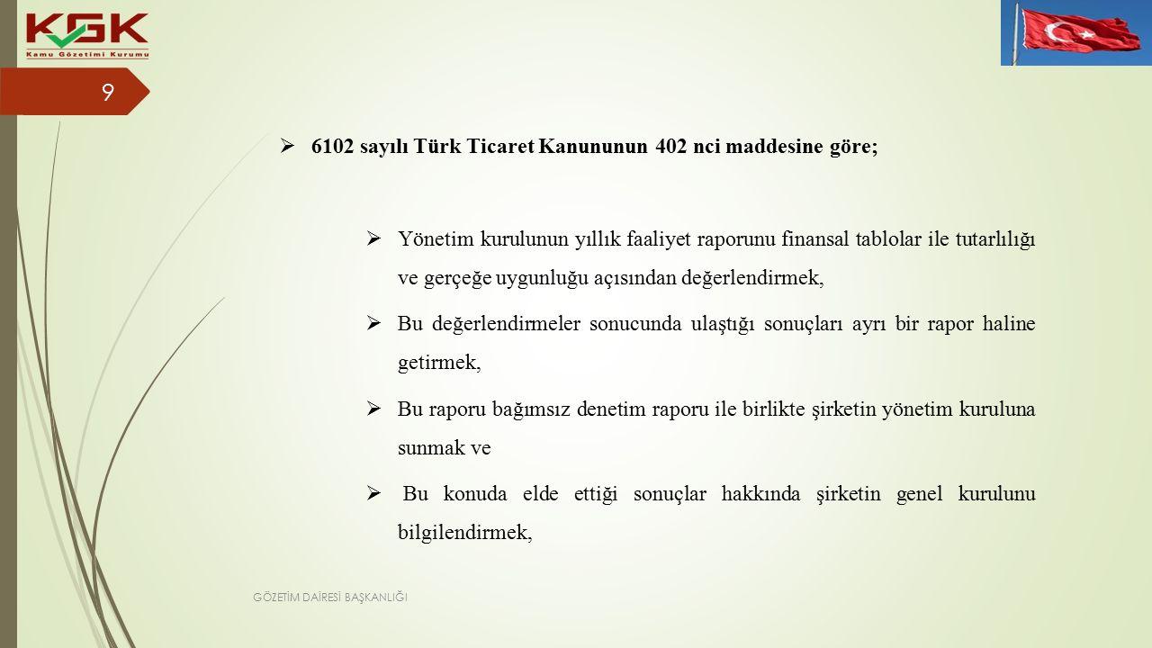  6102 sayılı Türk Ticaret Kanununun 402 nci maddesine göre;  Yönetim kurulunun yıllık faaliyet raporunu finansal tablolar ile tutarlılığı ve gerçeğe uygunluğu açısından değerlendirmek,  Bu değerlendirmeler sonucunda ulaştığı sonuçları ayrı bir rapor haline getirmek,  Bu raporu bağımsız denetim raporu ile birlikte şirketin yönetim kuruluna sunmak ve  Bu konuda elde ettiği sonuçlar hakkında şirketin genel kurulunu bilgilendirmek, 9 GÖZETİM DAİRESİ BAŞKANLIĞI