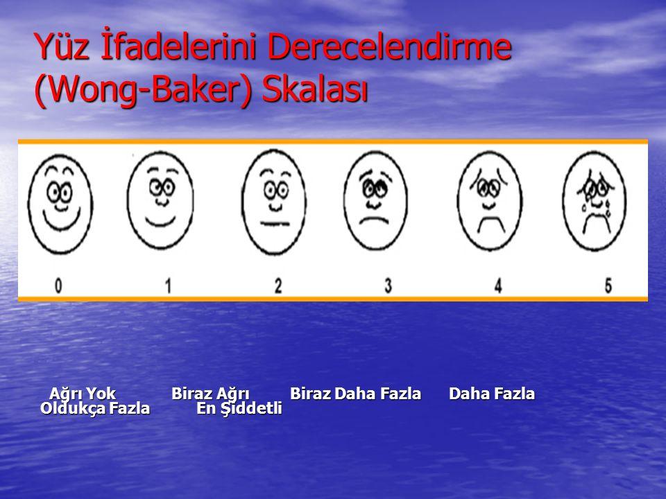 Yüz İfadelerini Derecelendirme (Wong-Baker) Skalası Ağrı Yok Biraz Ağrı Biraz Daha Fazla Daha Fazla Oldukça Fazla En Şiddetli Ağrı Yok Biraz Ağrı Biraz Daha Fazla Daha Fazla Oldukça Fazla En Şiddetli