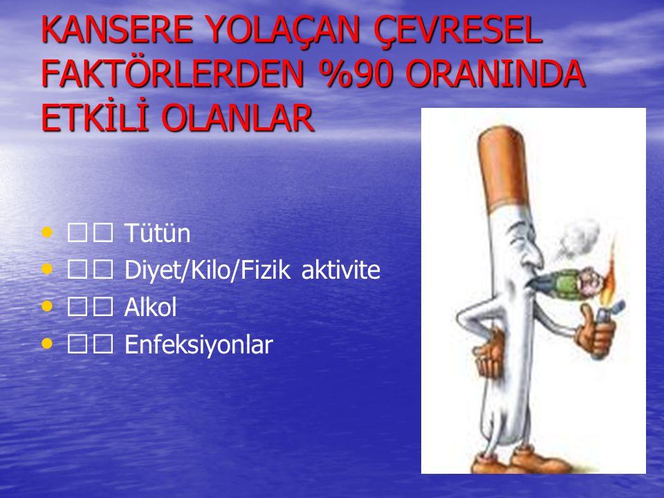 KANSERE YOLAÇAN ÇEVRESEL FAKTÖRLERDEN %90 ORANINDA ETKİLİ OLANLAR Tütün Diyet/Kilo/Fizik aktivite Alkol Enfeksiyonlar