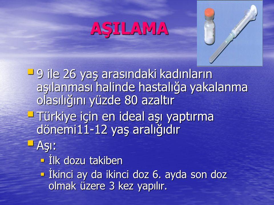 AŞILAMA  9 ile 26 yaş arasındaki kadınların aşılanması halinde hastalığa yakalanma olasılığını yüzde 80 azaltır  Türkiye için en ideal aşı yaptırma dönemi11-12 yaş aralığıdır  Aşı:  İlk dozu takiben  İkinci ay da ikinci doz 6.