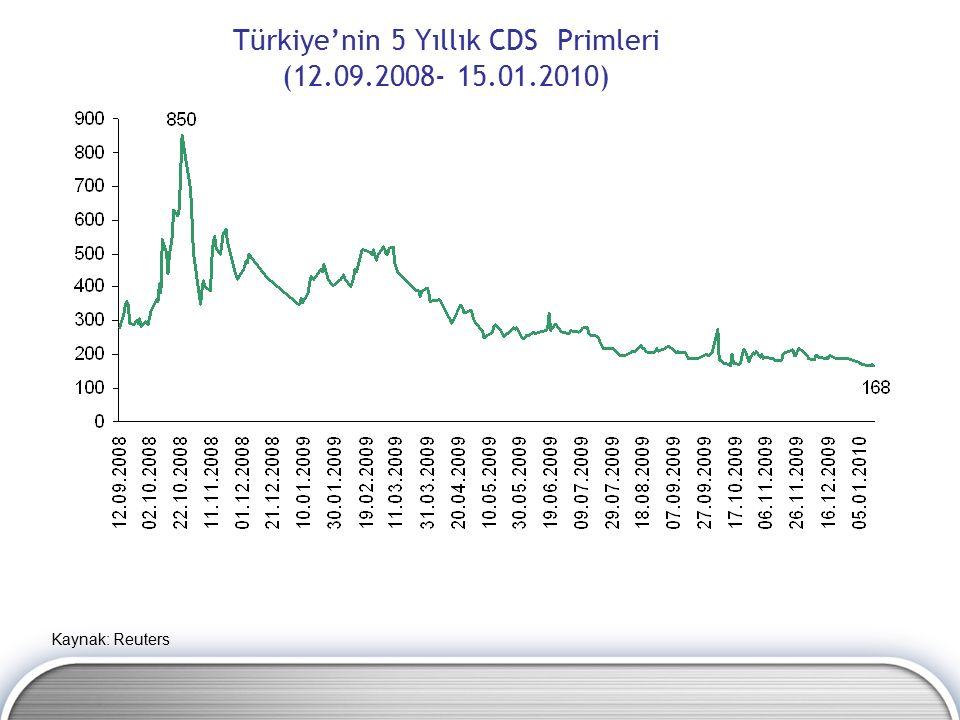 Türkiye'nin 5 Yıllık CDS Primleri (12.09.2008- 15.01.2010) Kaynak: Reuters
