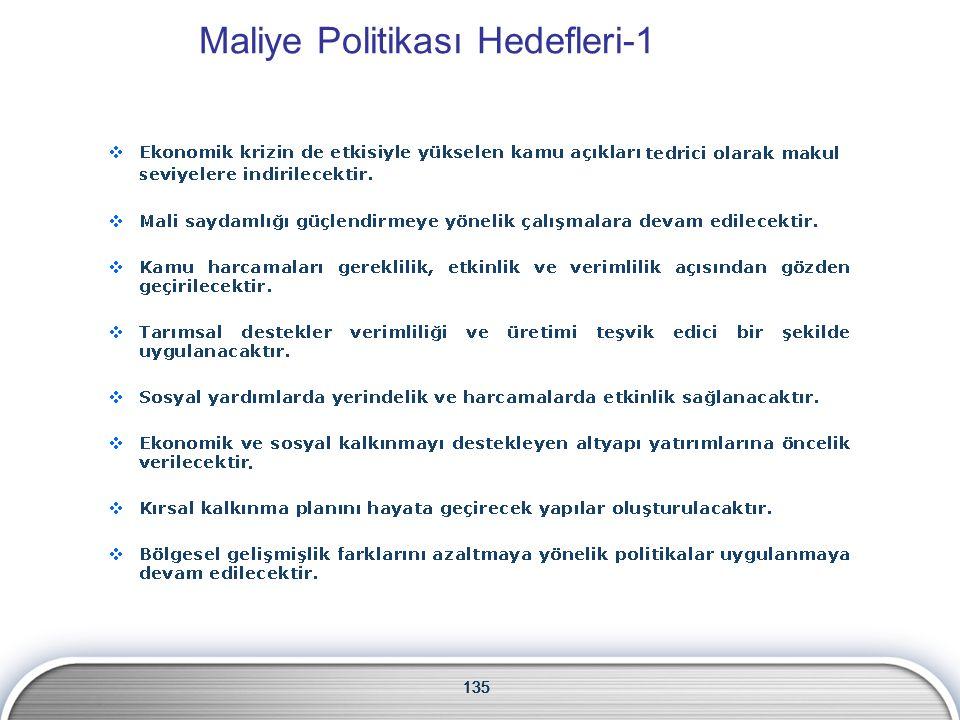 135 Maliye Politikası Hedefleri-1 135