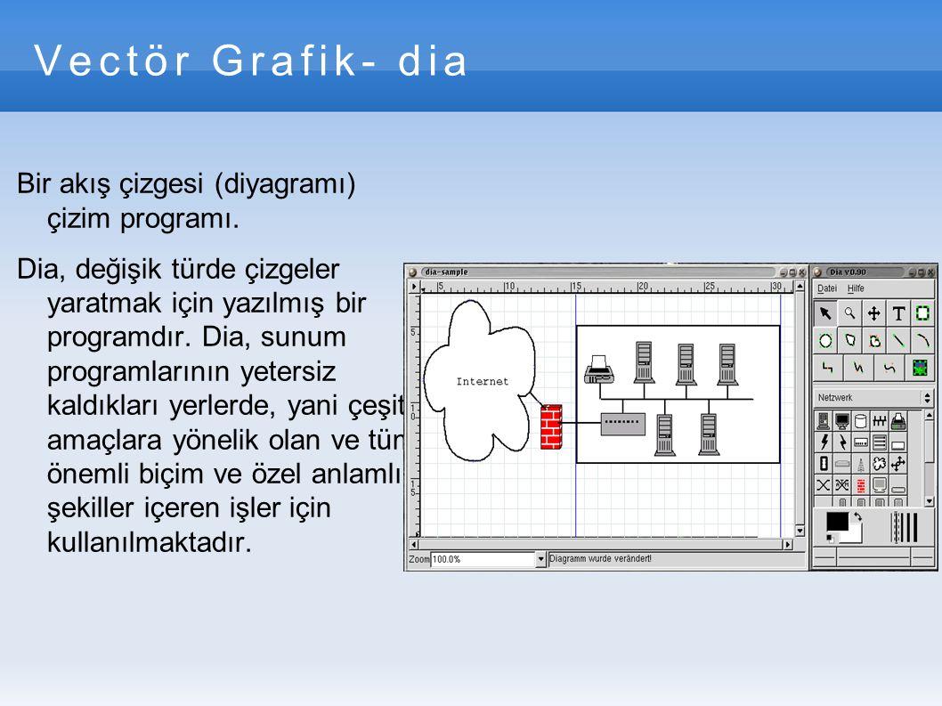 Vectör Grafik- dia Bir akış çizgesi (diyagramı) çizim programı.
