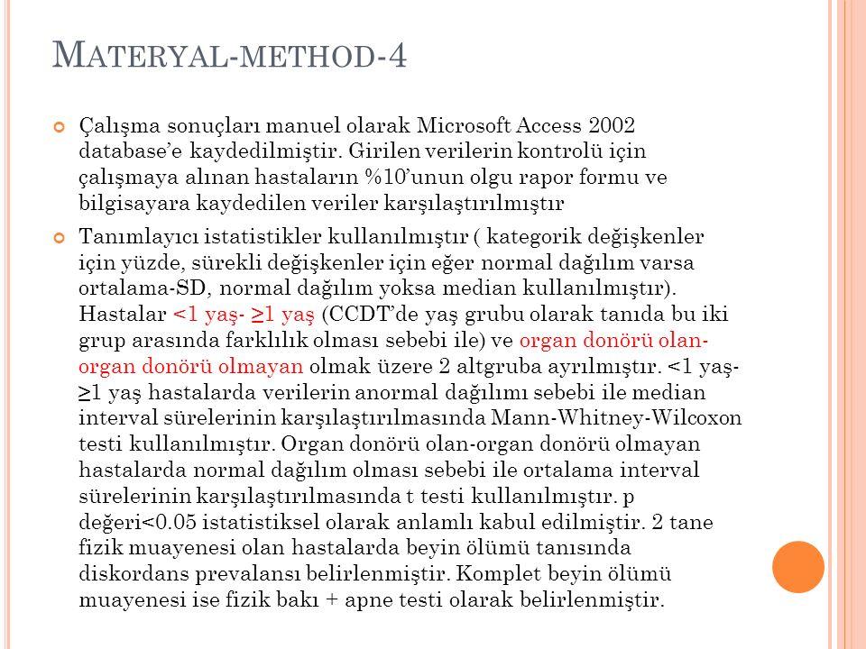 M ATERYAL - METHOD -4 Çalışma sonuçları manuel olarak Microsoft Access 2002 database'e kaydedilmiştir.