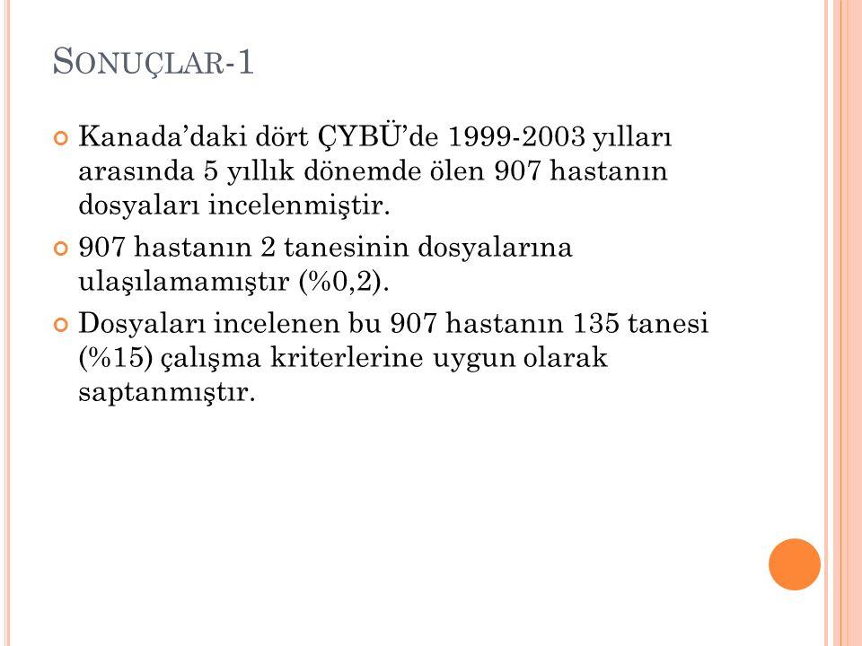 S ONUÇLAR -1 Kanada'daki dört ÇYBÜ'de 1999-2003 yılları arasında 5 yıllık dönemde ölen 907 hastanın dosyaları incelenmiştir.