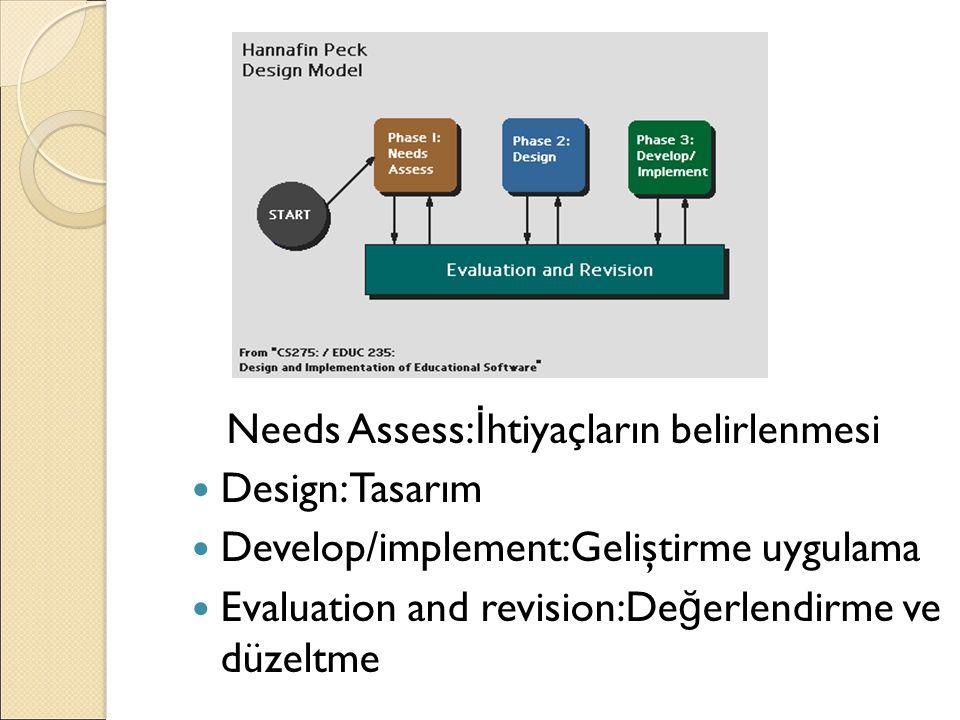 Needs Assess: İ htiyaçların belirlenmesi Design: Tasarım Develop/implement:Geliştirme uygulama Evaluation and revision:De ğ erlendirme ve düzeltme