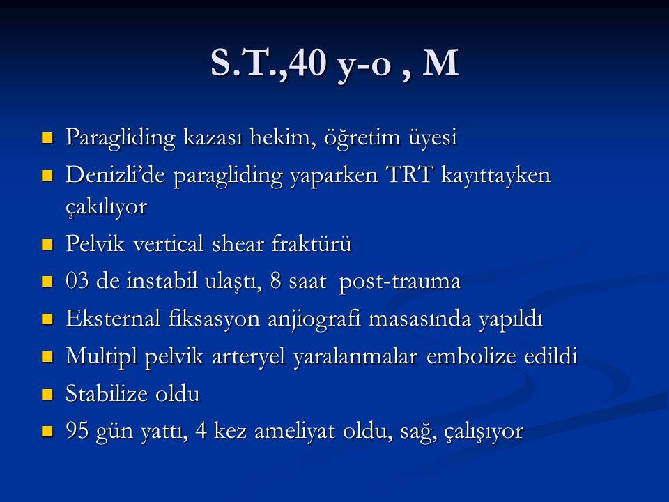 S.T.,40 y-o, M Paragliding kazası hekim, öğretim üyesi Paragliding kazası hekim, öğretim üyesi Denizli'de paragliding yaparken TRT kayıttayken çakılıyor Denizli'de paragliding yaparken TRT kayıttayken çakılıyor Pelvik vertical shear fraktürü Pelvik vertical shear fraktürü 03 de instabil ulaştı, 8 saat post-trauma 03 de instabil ulaştı, 8 saat post-trauma Eksternal fiksasyon anjiografi masasında yapıldı Eksternal fiksasyon anjiografi masasında yapıldı Multipl pelvik arteryel yaralanmalar embolize edildi Multipl pelvik arteryel yaralanmalar embolize edildi Stabilize oldu Stabilize oldu 95 gün yattı, 4 kez ameliyat oldu, sağ, çalışıyor 95 gün yattı, 4 kez ameliyat oldu, sağ, çalışıyor