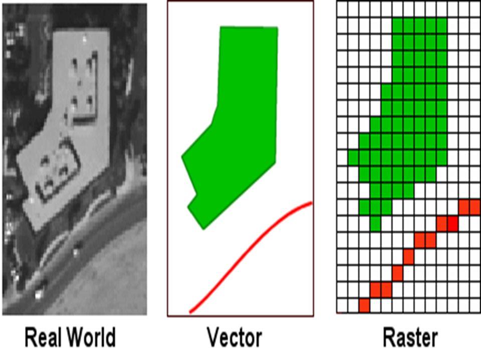 Coğrafi Veriler ve Veri Yapıları