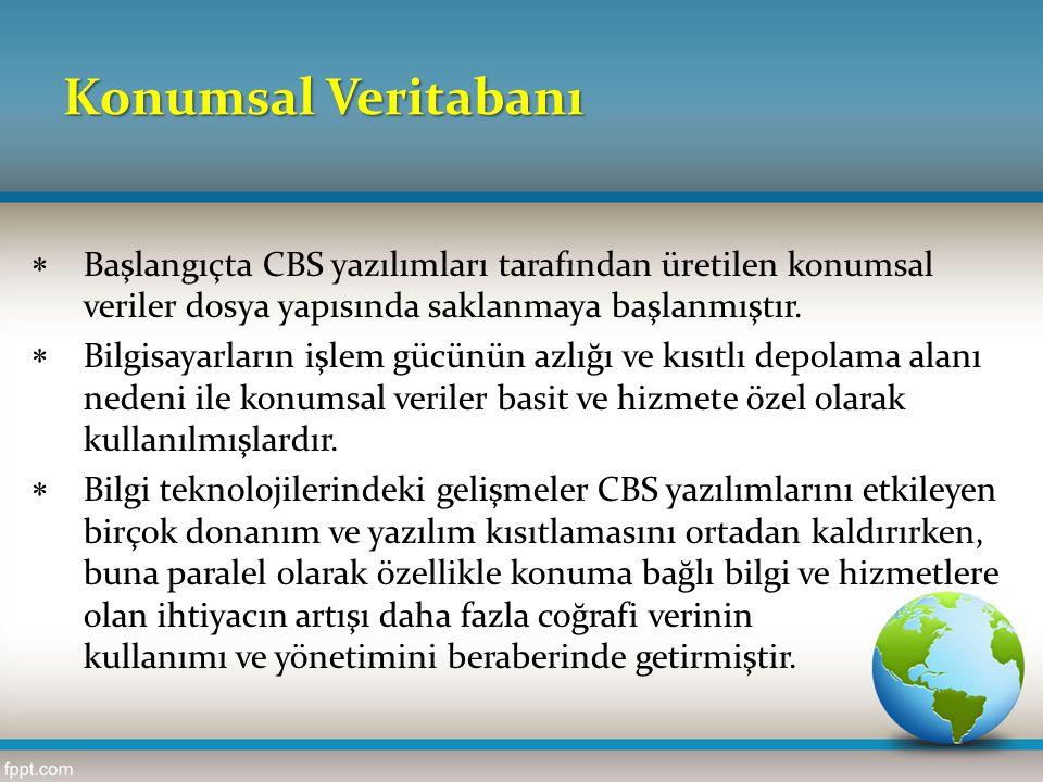 Konumsal Veritabanı  Başlangıçta CBS yazılımları tarafından üretilen konumsal veriler dosya yapısında saklanmaya başlanmıştır.  Bilgisayarların işle