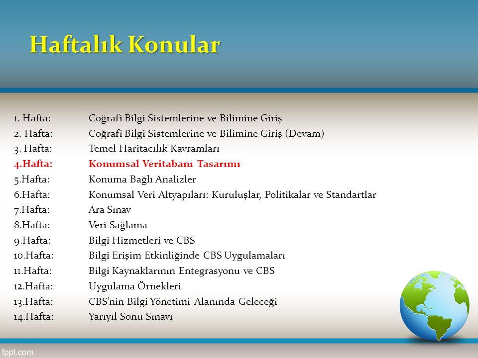 Konumsal Veritabanı Yapısı  Konumsal veritabanının merkezinde ilişkisel veritabanı şeması bulunur.
