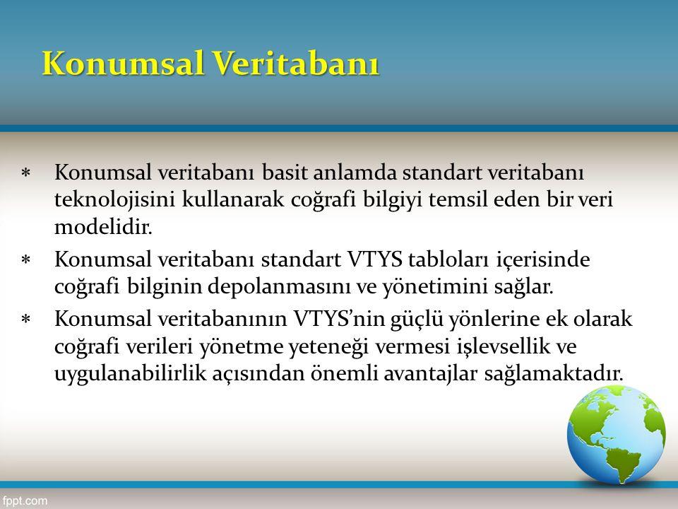 Konumsal Veritabanı  Konumsal veritabanı basit anlamda standart veritabanı teknolojisini kullanarak coğrafi bilgiyi temsil eden bir veri modelidir. 