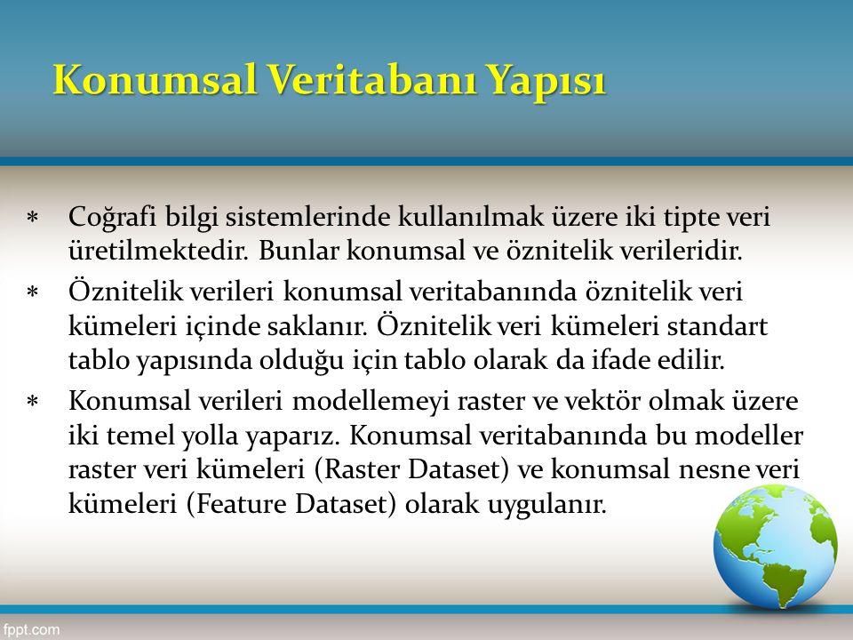 Konumsal Veritabanı Yapısı  Coğrafi bilgi sistemlerinde kullanılmak üzere iki tipte veri üretilmektedir. Bunlar konumsal ve öznitelik verileridir. 