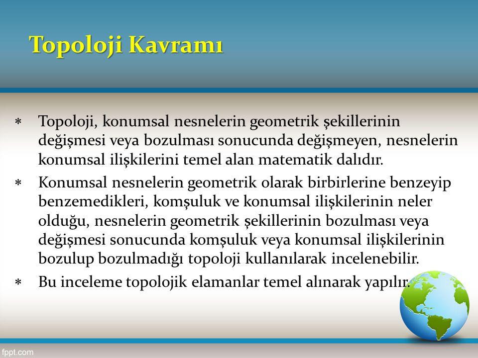 Topoloji Kavramı  Topoloji, konumsal nesnelerin geometrik şekillerinin değişmesi veya bozulması sonucunda değişmeyen, nesnelerin konumsal ilişkilerin