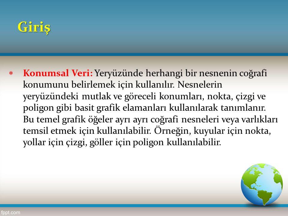 Giriş  Konumsal Veri: Yeryüzünde herhangi bir nesnenin coğrafi konumunu belirlemek için kullanılır. Nesnelerin yeryüzündeki mutlak ve göreceli konuml