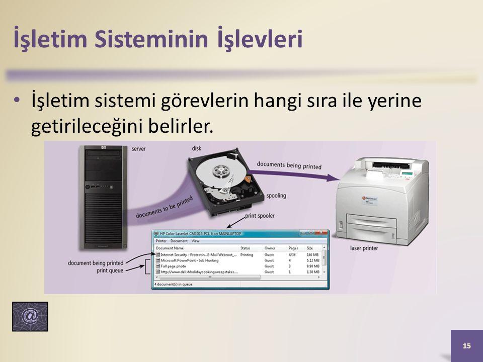 İşletim Sisteminin İşlevleri İşletim sistemi görevlerin hangi sıra ile yerine getirileceğini belirler.