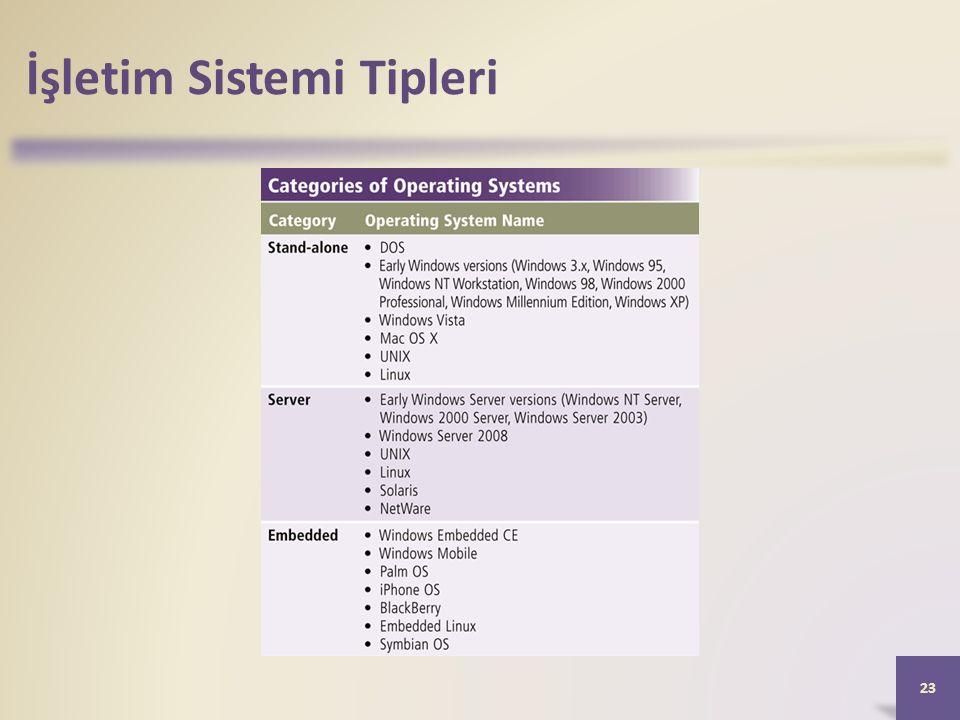 İşletim Sistemi Tipleri 23