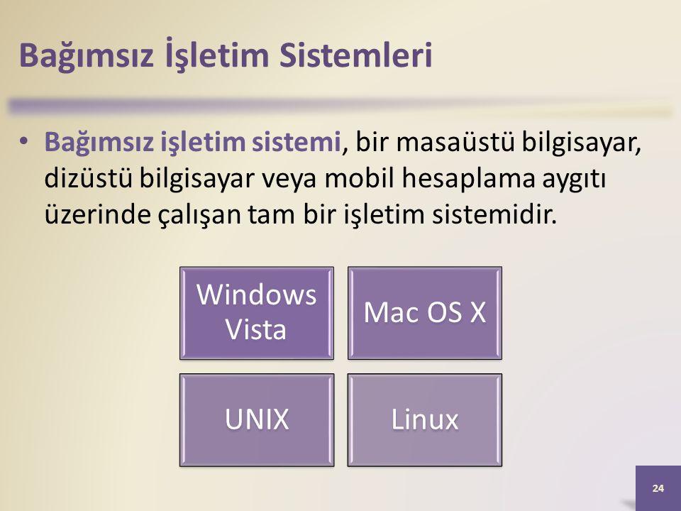 Bağımsız İşletim Sistemleri Bağımsız işletim sistemi, bir masaüstü bilgisayar, dizüstü bilgisayar veya mobil hesaplama aygıtı üzerinde çalışan tam bir işletim sistemidir.