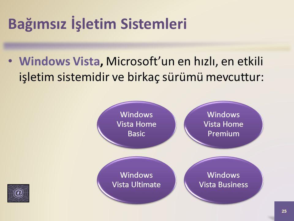 Bağımsız İşletim Sistemleri Windows Vista, Microsoft'un en hızlı, en etkili işletim sistemidir ve birkaç sürümü mevcuttur: 25 Windows Vista Home Basic Windows Vista Home Premium Windows Vista Ultimate Windows Vista Business