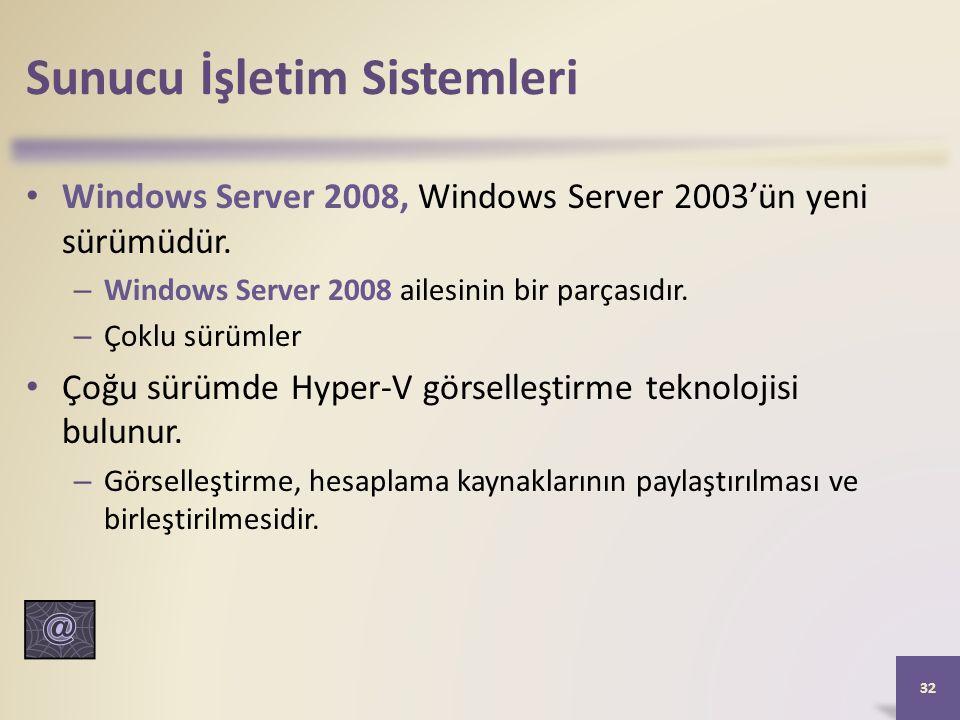 Sunucu İşletim Sistemleri Windows Server 2008, Windows Server 2003'ün yeni sürümüdür.