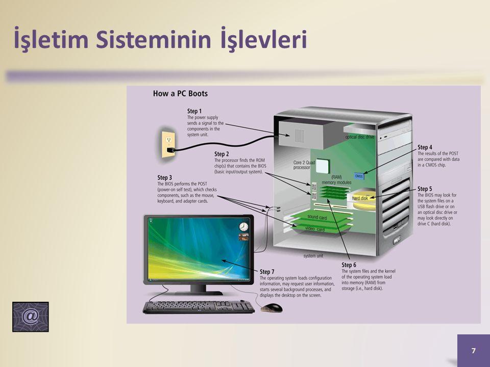 İşletim Sisteminin İşlevleri 7