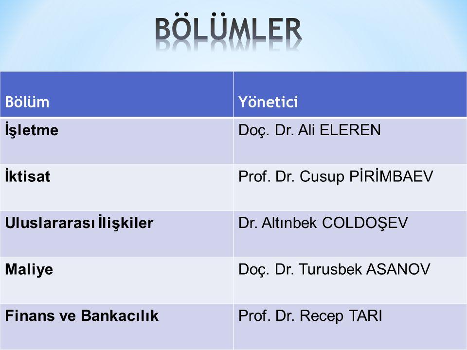 BölümYönetici İşletmeDoç. Dr. Ali ELEREN İktisatProf.