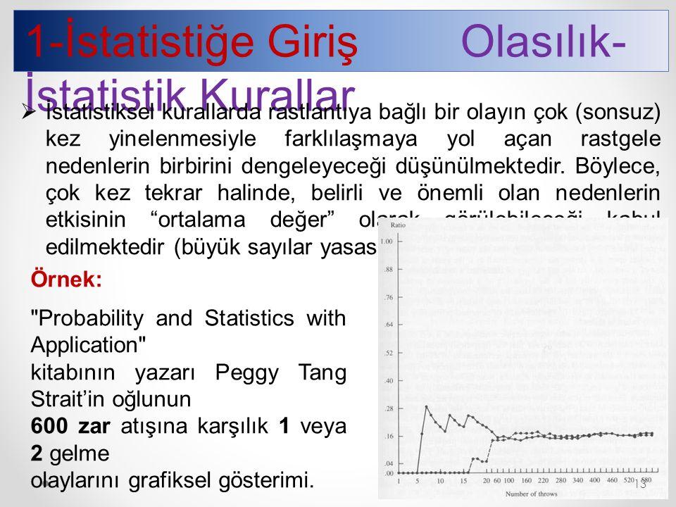 1-İstatistiğe Giriş Olasılık- İstatistik Kurallar  İstatistiksel kurallarda rastlantıya bağlı bir olayın çok (sonsuz) kez yinelenmesiyle farklılaşmay