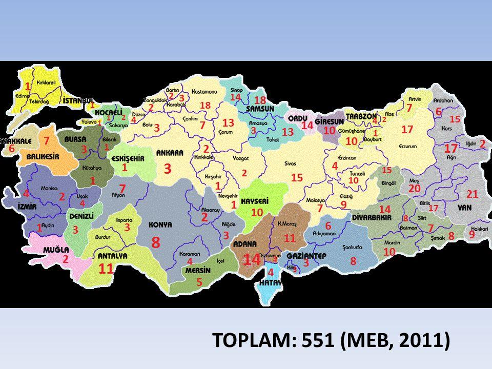 TOPLAM: 551 (MEB, 2011)