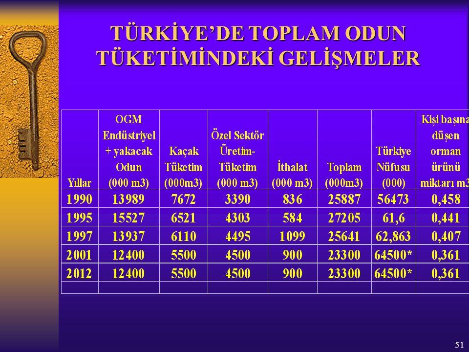 51 TÜRKİYE'DE TOPLAM ODUN TÜKETİMİNDEKİ GELİŞMELER