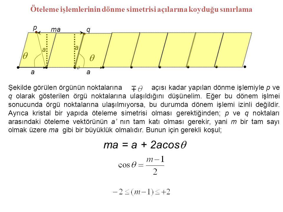 Öteleme işlemlerinin dönme simetrisi açılarına koyduğu sınırlama Şekilde görülen örgünün noktalarına açısı kadar yapılan dönme işlemiyle p ve q olarak gösterilen örgü noktalarına ulaşıldığını düşünelim.
