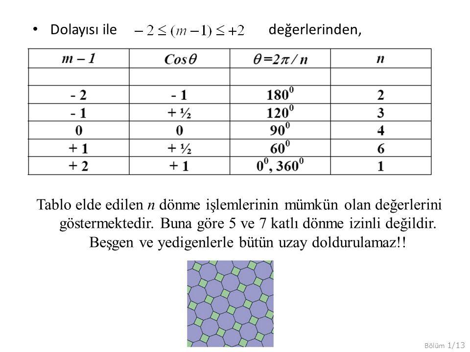 Bölüm 1/13 Dolayısı ile değerlerinden, Tablo elde edilen n dönme işlemlerinin mümkün olan değerlerini göstermektedir.