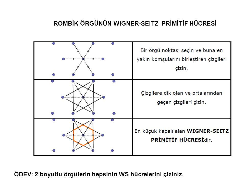 ROMBİK ÖRGÜNÜN WIGNER-SEITZ PRİMİTİF HÜCRESİ ÖDEV: 2 boyutlu örgülerin hepsinin WS hücrelerini çiziniz.