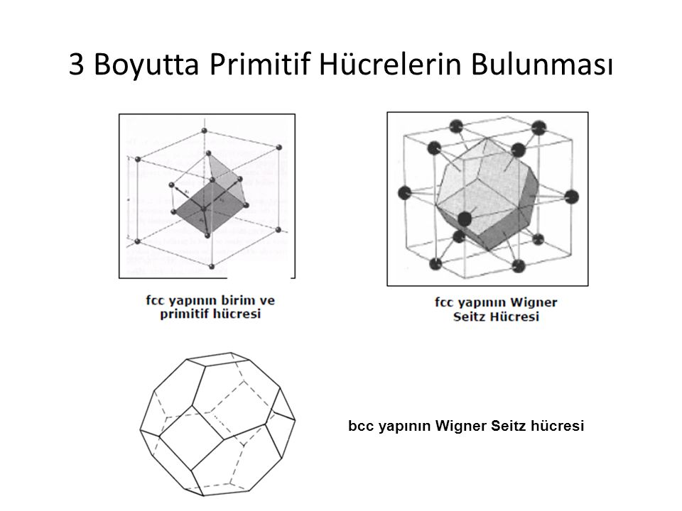 3 Boyutta Primitif Hücrelerin Bulunması bcc yapının Wigner Seitz hücresi