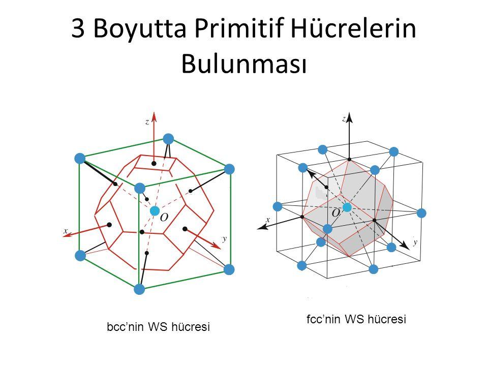 3 Boyutta Primitif Hücrelerin Bulunması bcc'nin WS hücresi fcc'nin WS hücresi