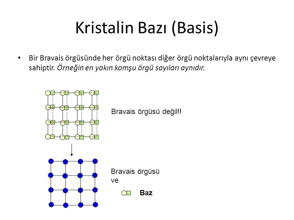 Kristalin Bazı (Basis) Bir Bravais örgüsünde her örgü noktası diğer örgü noktalarıyla aynı çevreye sahiptir.