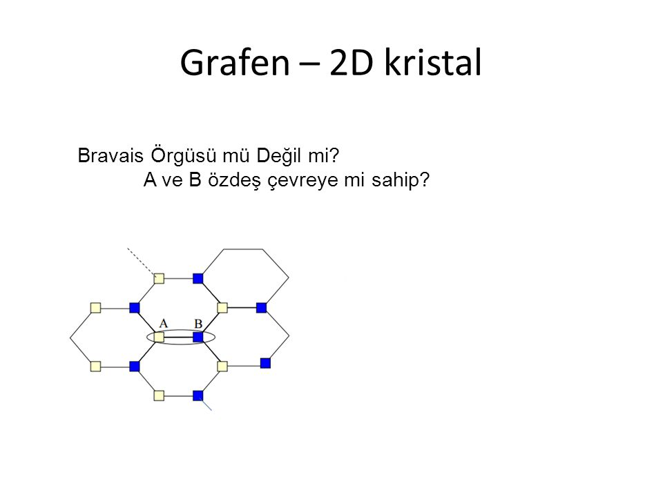 Grafen – 2D kristal Bravais Örgüsü mü Değil mi? A ve B özdeş çevreye mi sahip?