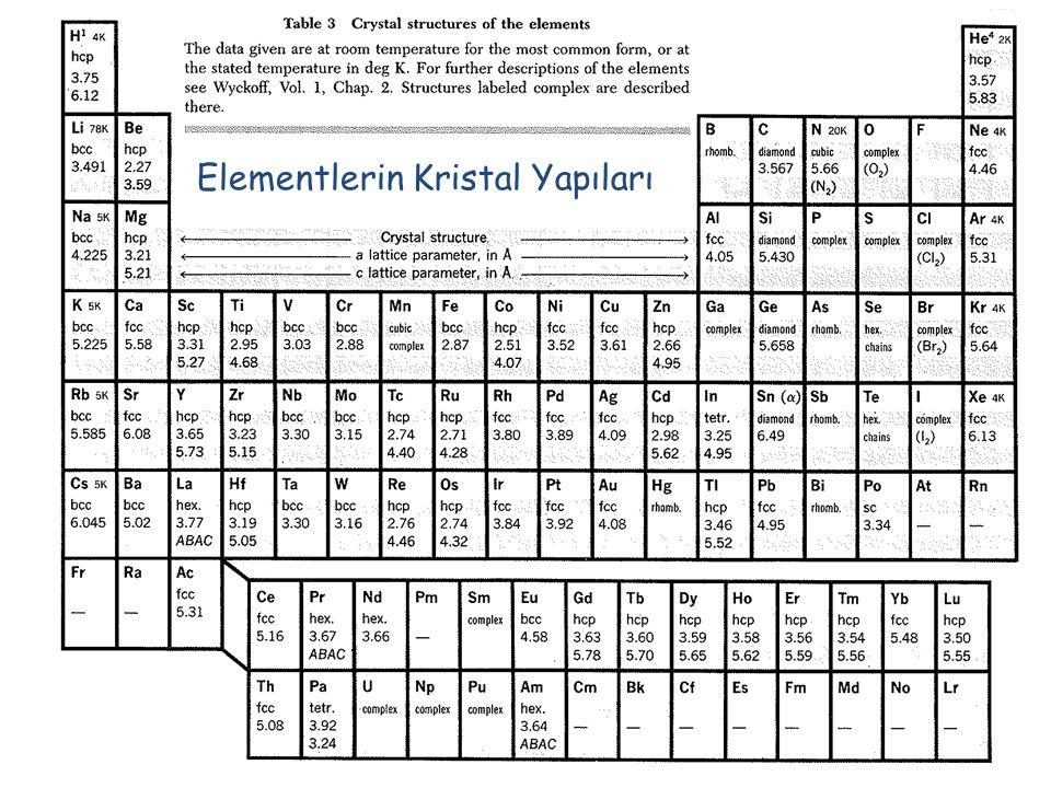 Bölüm 1/6 Elementlerin Kristal Yapıları