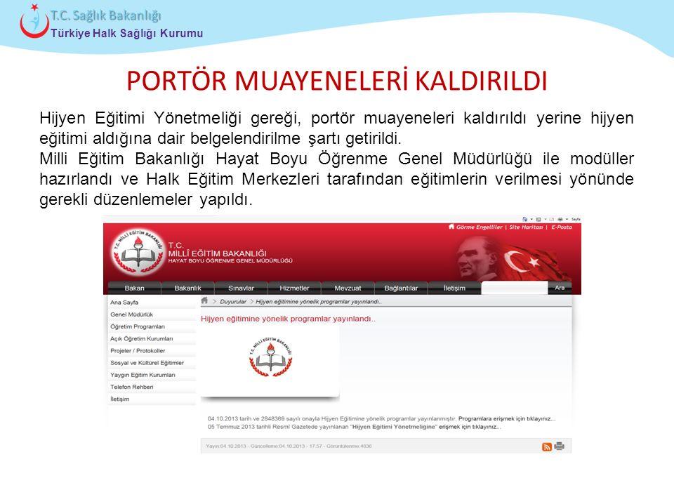 Çocuk ve Ergen Sağlığı Daire Başkanlığı Türkiye Halk Sağlığı Kurumu T.C. Sağlık Bakanlığı PORTÖR MUAYENELERİ KALDIRILDI Hijyen Eğitimi Yönetmeliği ger