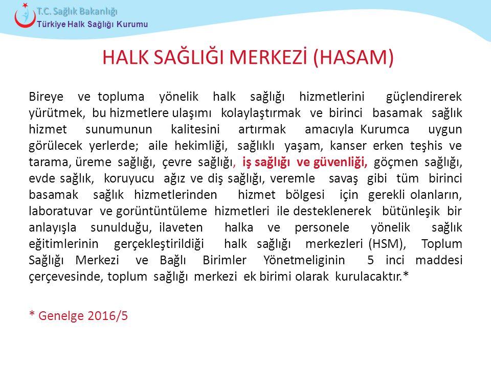 Çocuk ve Ergen Sağlığı Daire Başkanlığı Türkiye Halk Sağlığı Kurumu T.C. Sağlık Bakanlığı HALK SAĞLIĞI MERKEZİ (HASAM) Bireye ve topluma yönelik halk